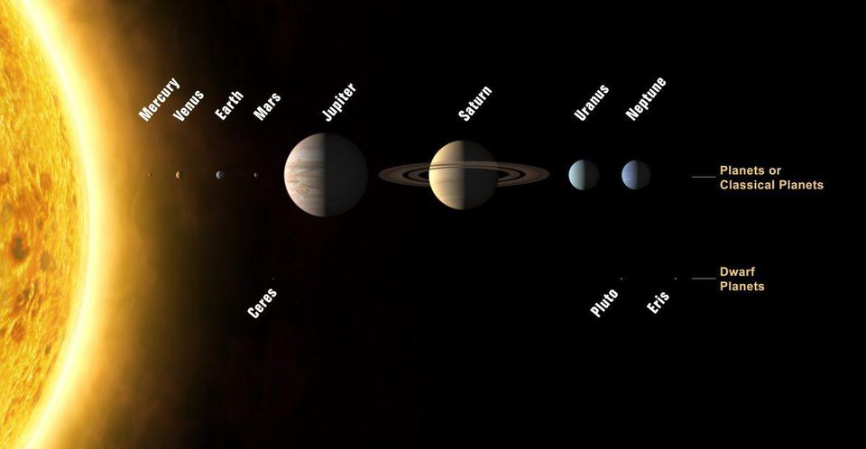 sun-and-solar-system-planets-full-size-comparison photo fron forbes.com.jpg